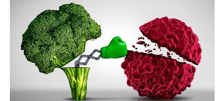 Wat is de relatie tussen voeding, vitaminen & kanker?